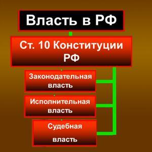 Органы власти Бакшеево