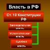 Органы власти в Бакшеево
